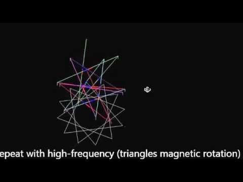 Antigravity (triangle Electro-magnetic Rotation) Freie Energie Free Energy