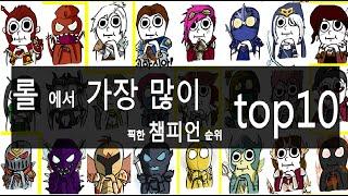 롤에서 가장 많이 픽한 챔피언 순위 top10