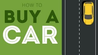 How to Buy A Car | The 20/4/10 Rule Explained