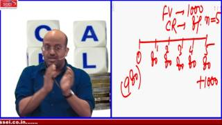 Actuaries | Actuarial Science CT 1 |  | Video Classes Online CHAPTER 1 CASH FLOW MODEL Part 1