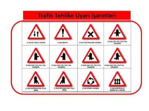 Trafik İşaretleri, Anlamları ve Bunlara Uyma Mecburiyeti