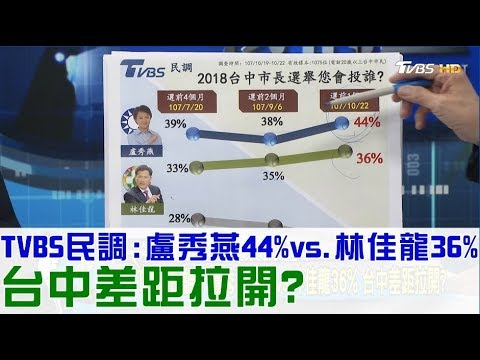 台灣-少康戰情室-20181023 2/2 TVBS民調:盧秀燕44%vs.林佳龍36%!台中差距拉開?