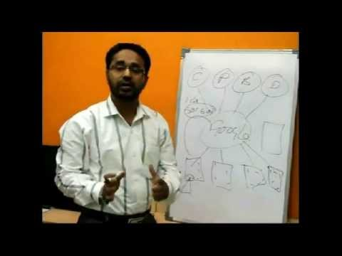 Earn from Google Adsense video in Hindi