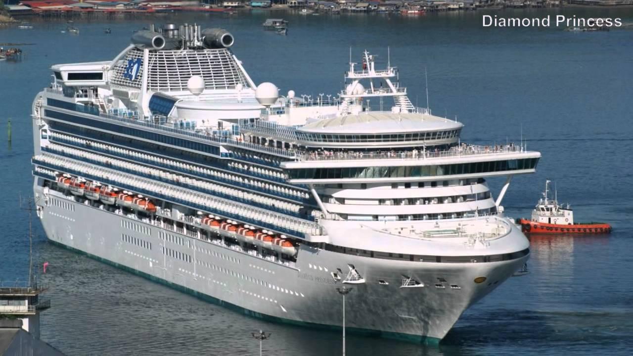Les 20 plus grands navires du monde youtube for Les plus grands musees du monde