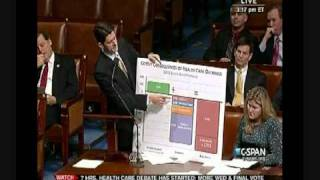 GOP Rep. Paul Ryan Tears Down the ObamaCare Fiscal House of Cards