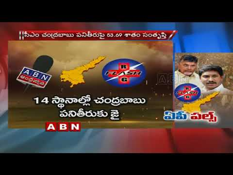 RG Flash Team Survey Report on AP Politics for 2019 Elections,Heatsup Politics in AP
