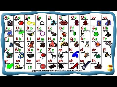 ЗЕМЛЕ-СТРОЙ Возможно изучение итальянского языка в игровой форме срочном порядке