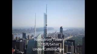 New York City Supertall Projects 2015