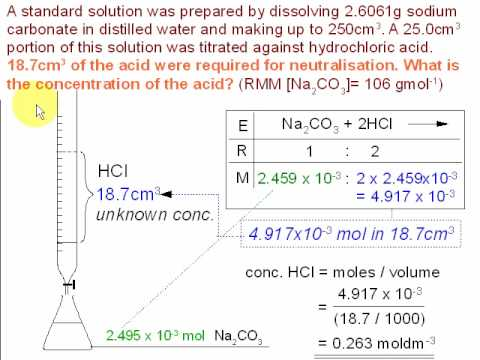 Chem Lab report. Standardization of hydrochloric acid by sodium carbonate solution