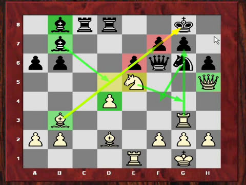 Chess World.net: Chess Strategy (or lack of!) -  Kotov's