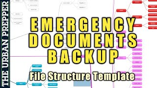 Emergency Documents Backup | USB Folder Structure Template