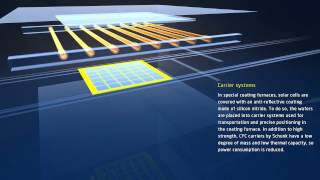 Carbon fibre components for manufacturing solar cells