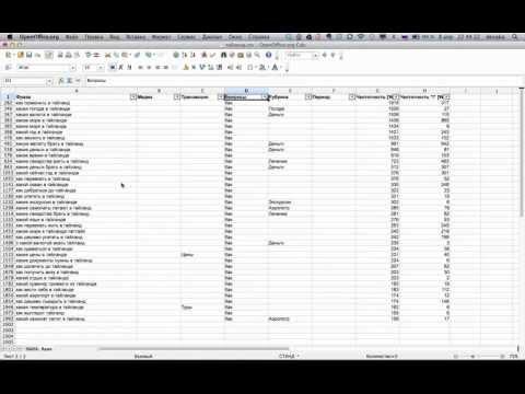 Пример работы с макросом для классификации запросов