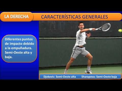 1º La Derecha En Tenis Características