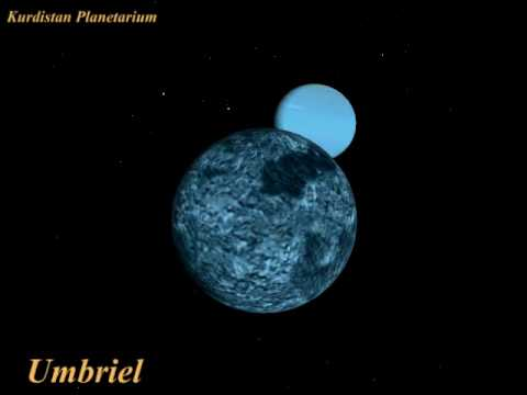 Uranus Moons Video