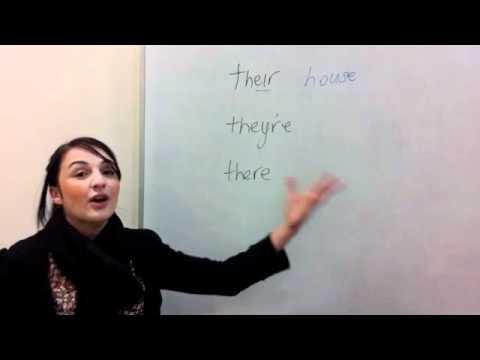 Grammar Mini Lessons