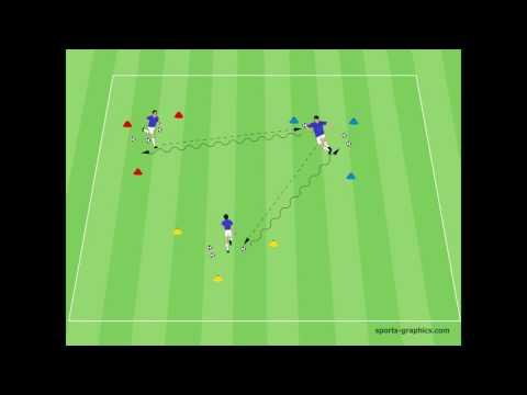 Technik - Schnelligkeit - Klau den Ball - Fussballtraining