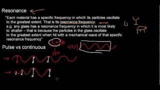 lecture 7 part 2 (sound, piezoelectricity, electrostriction, magnetostriction)