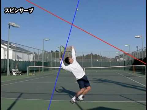 テニスナビ教室:スピンサーブ 寺地貴弘プロのスピンサーブ