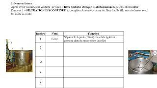 TRAVAUX  DIRIGÉS: FONCTIONNEMENT D'UN FILTRE DISCONTINU NUTSCHE