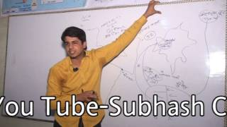 subhash charan geography national highway N.H trick kurukshetra classes geography trick