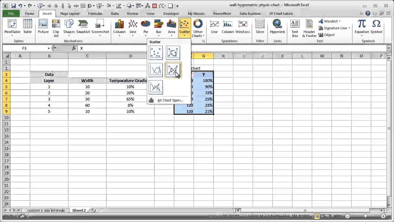 wall hygrometric physic chart in excel  or how to get custom x axis intervals in excel charts
