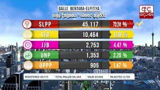 Polling Division - Bentara-Elpitiya