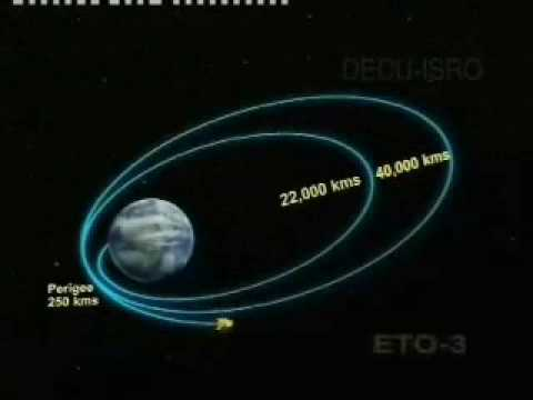 Chandrayaan-1, India's first mission to Moon (Part 2/3)