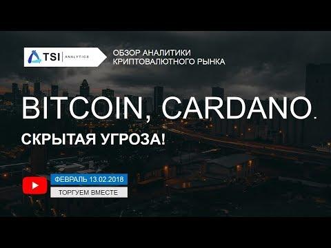 Bitcoin (BTC) — скрытая угроза. Cardano (ADA) — возможные сценарии| Прогноз цены на Биткоин