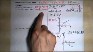 数Ⅱ 対数関数:標準問題