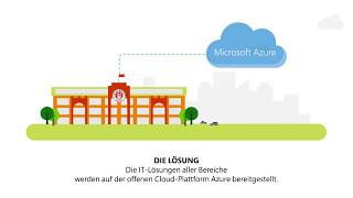 FC St. Pauli: Bereitstellung der IT-Lösungen auf der Cloud-Plattform Azure   Microsoft