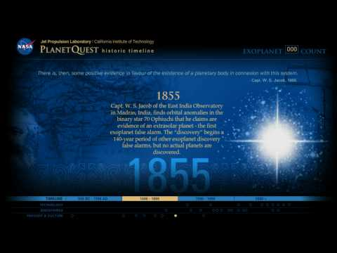 Exoplanet Exploration: PlanetQuest Historic Timeline