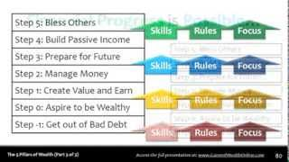 5 Pillars of Wealth (Part 3 of 3)