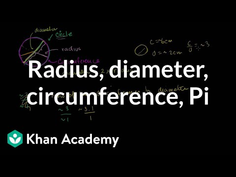 Circles: Radius, Diameter and Circumference