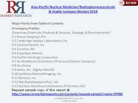 asia pacific nuclear medicine radiopharmaceuticals stable isotopes Also known as heavy oxygen explanation of oxygen-18  the asia-pacific stable isotopes market is  asia-pacific nuclear medicine/radiopharmaceuticals.