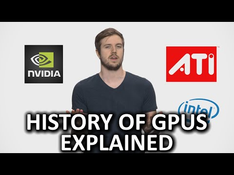 History of GPUs As Fast As Possible