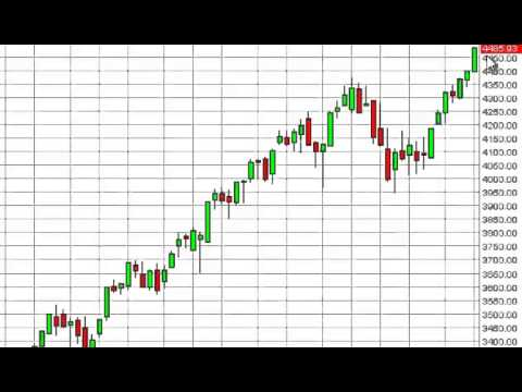NASDAQ Index forecast for the week of July 7, 2014, Technical Analysis