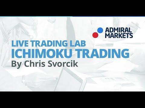 Live Trading Lab: Ichimoku Trading (23-Jan-2014)