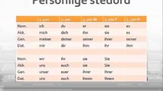 tysk bøjning