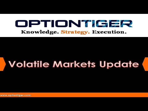 Volatile Markets Update by Options Trading Expert Hari Swaminathan