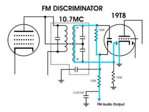 FM Discriminator