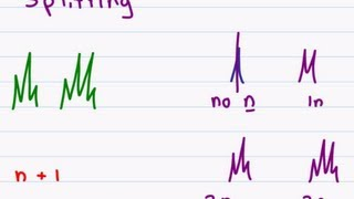 Proton NMR - How To Analyze The Peaks Of H-NMR Spectroscopy