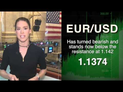 04/12: US Stocks and dollar strong (12:48ET)