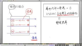 高校物理解説講義:「電場中の物体に生じる変化」講義2