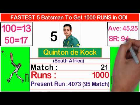 Fastest Batsman to Reach 1000 Runs || Who is the Best || Cricket Statistics