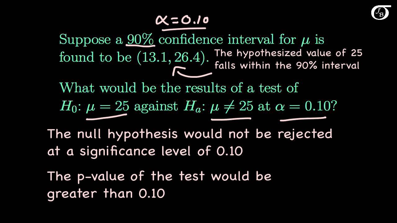 relationship between standard error and confidence interval