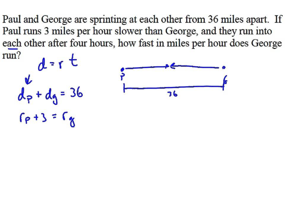 Distance Rate Time Formula Distance Rate And Time