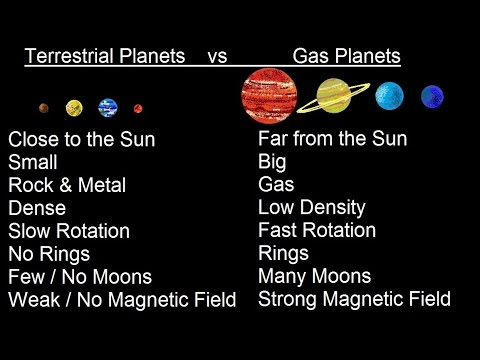 terrestrial planets vs. gas - photo #1