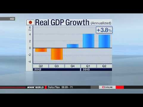 Japan's GDP revised up to 3 8 percent