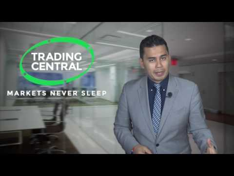 05/20: Stock futures positive ahead of housing data, Asia positive, SP500 in focus